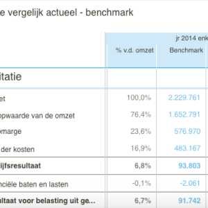 Benchmark 2014